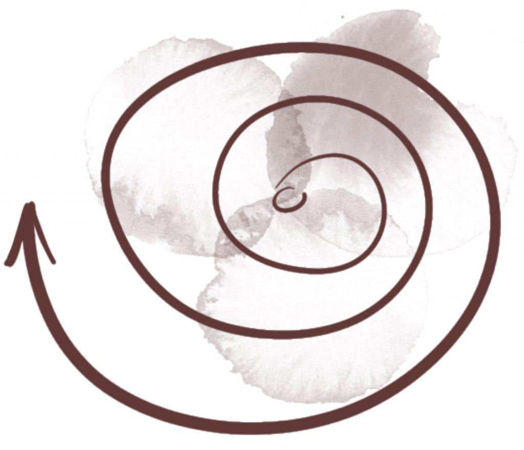 Design thinking voor onderwijs, organisaties en bedrijven. Workshops en trainingen voor teams.