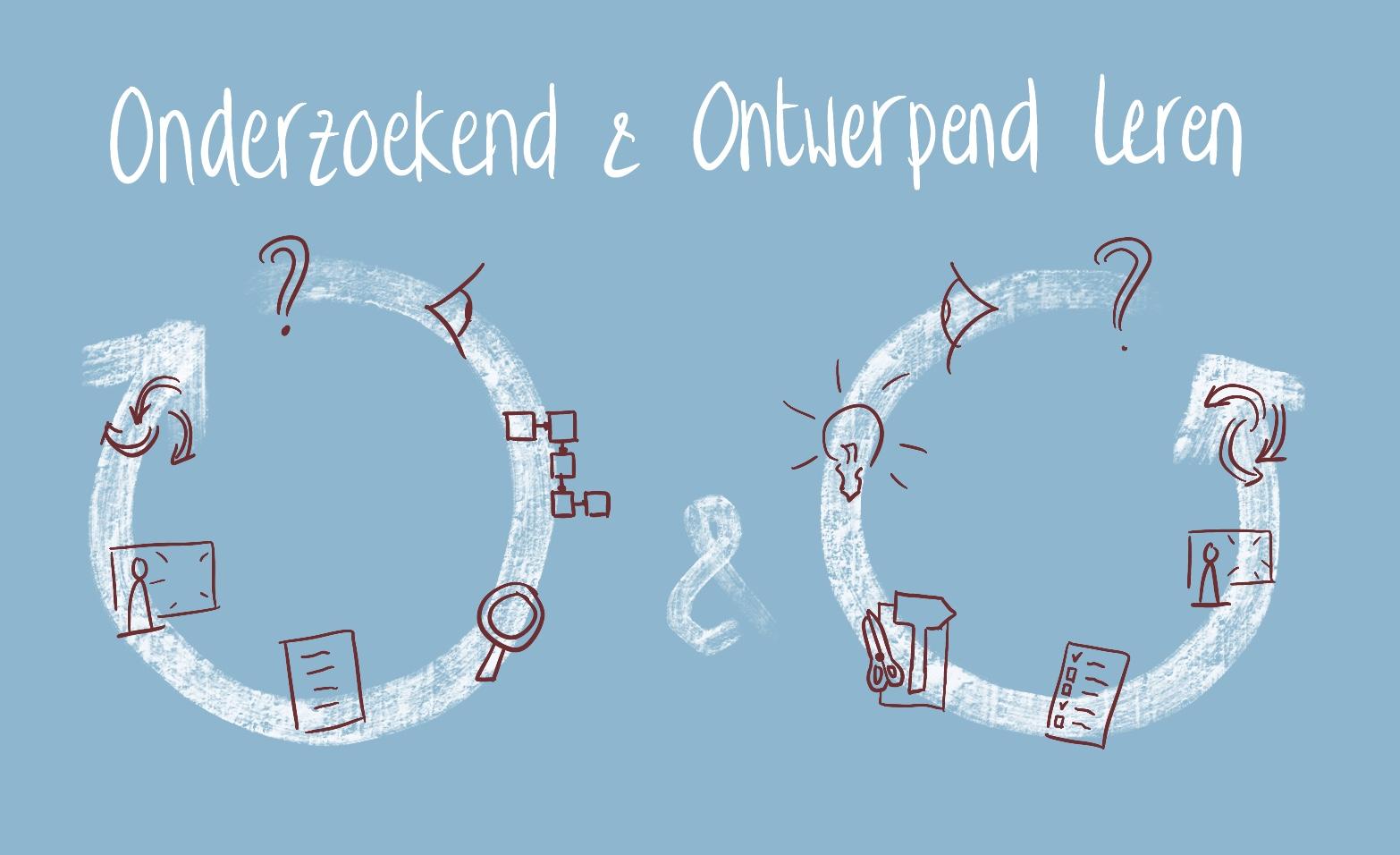 O&O Onderzoekend- & Ontwerpend leren Karin van Zwetselaar